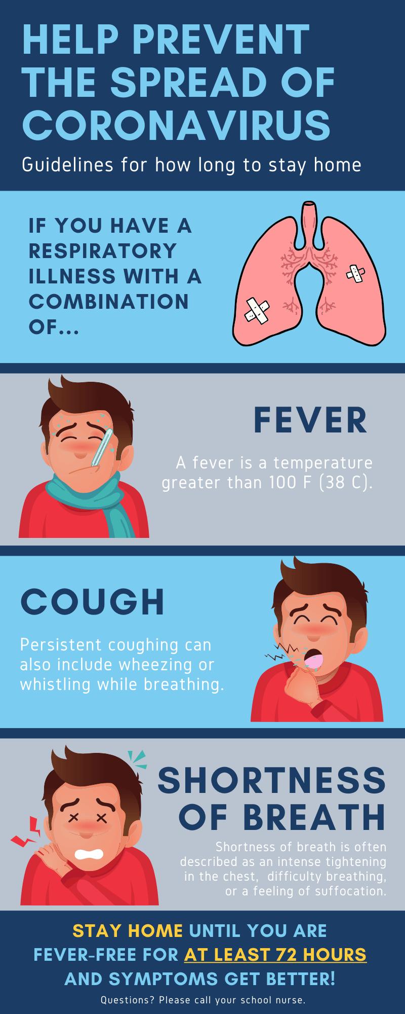 Infectious Diseases Information: Coronavirus - Battle ...