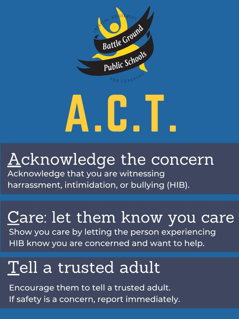 A.C.T. poster