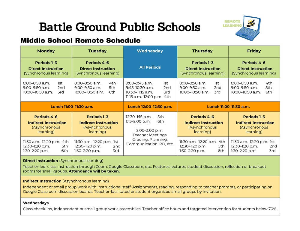 Middle School Remote Learning Schedule