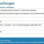 Budget challenges image